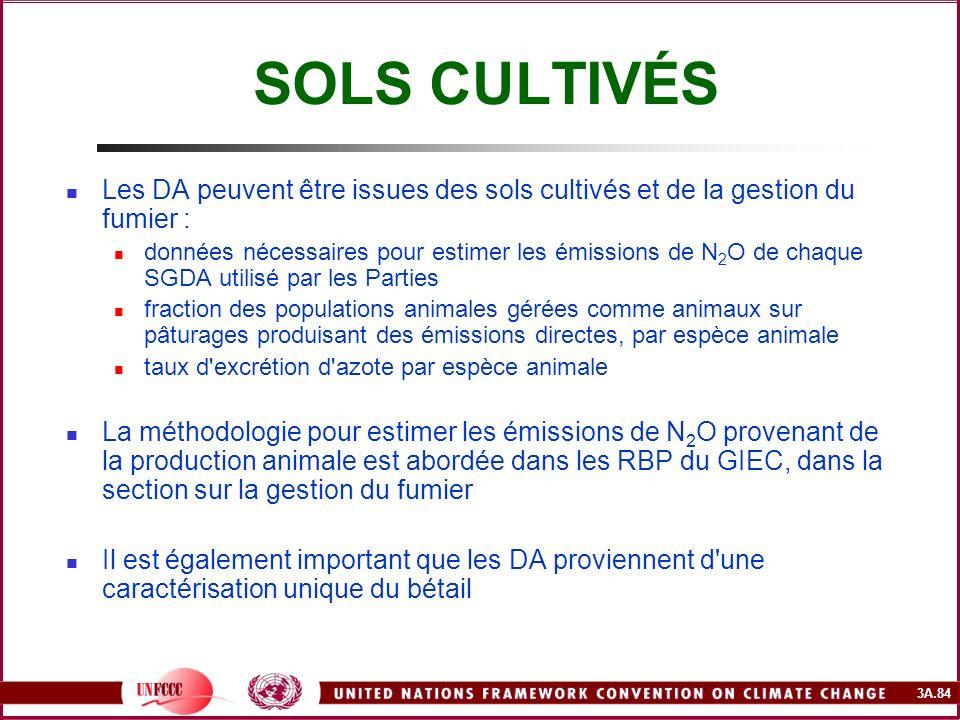 SOLS CULTIVÉS Les DA peuvent être issues des sols cultivés et de la gestion du fumier :