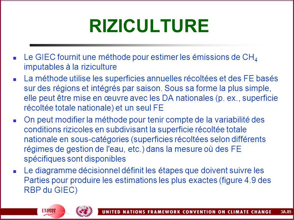 RIZICULTURE Le GIEC fournit une méthode pour estimer les émissions de CH4 imputables à la riziculture.