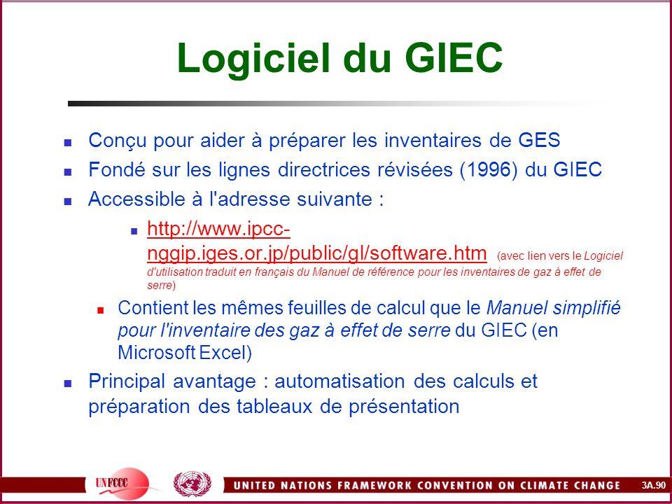 Logiciel du GIEC Conçu pour aider à préparer les inventaires de GES