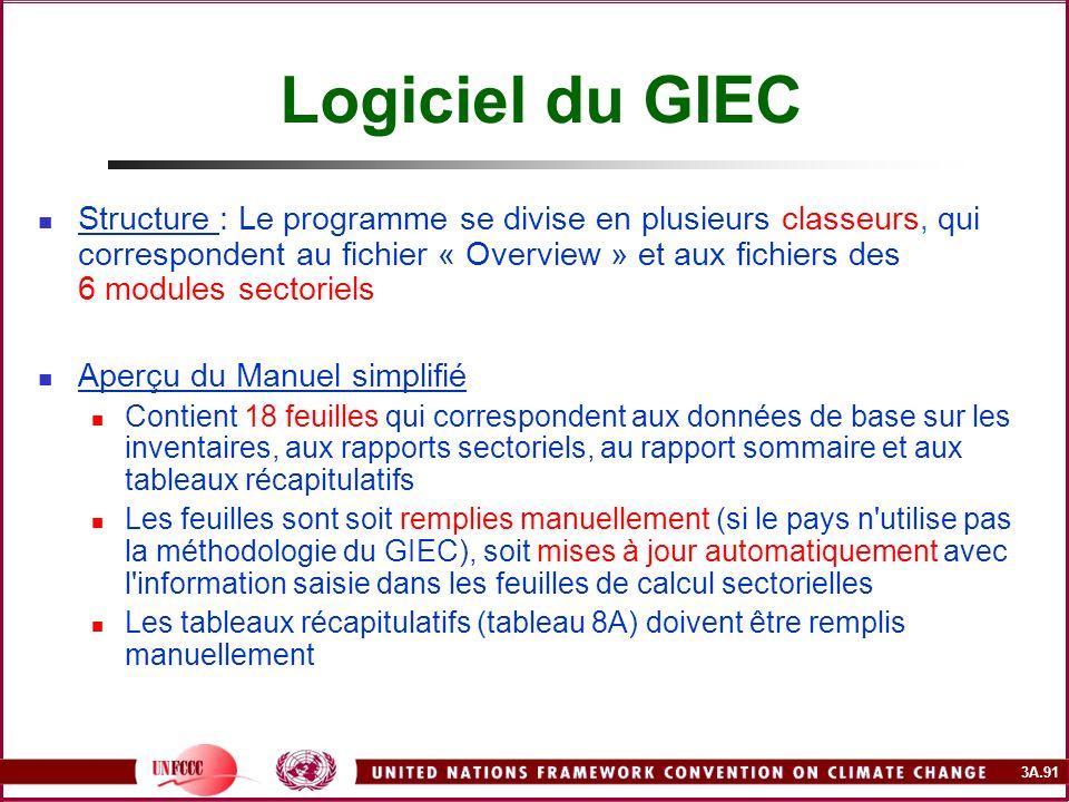 Logiciel du GIEC
