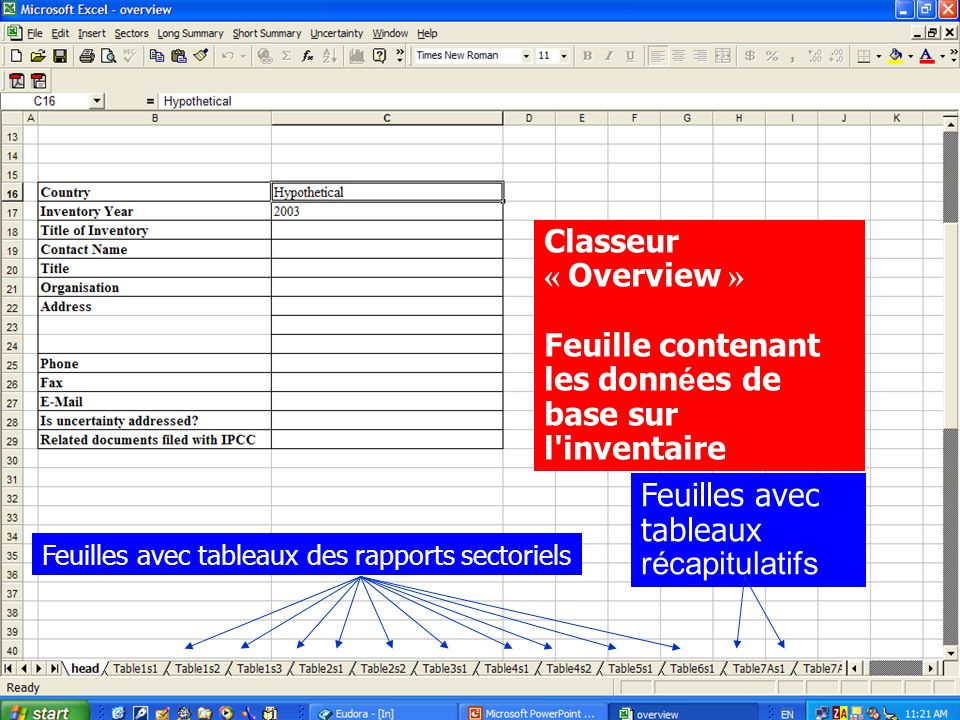 IPCC software Classeur « Overview »