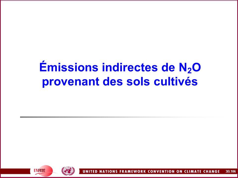 Émissions indirectes de N2O provenant des sols cultivés