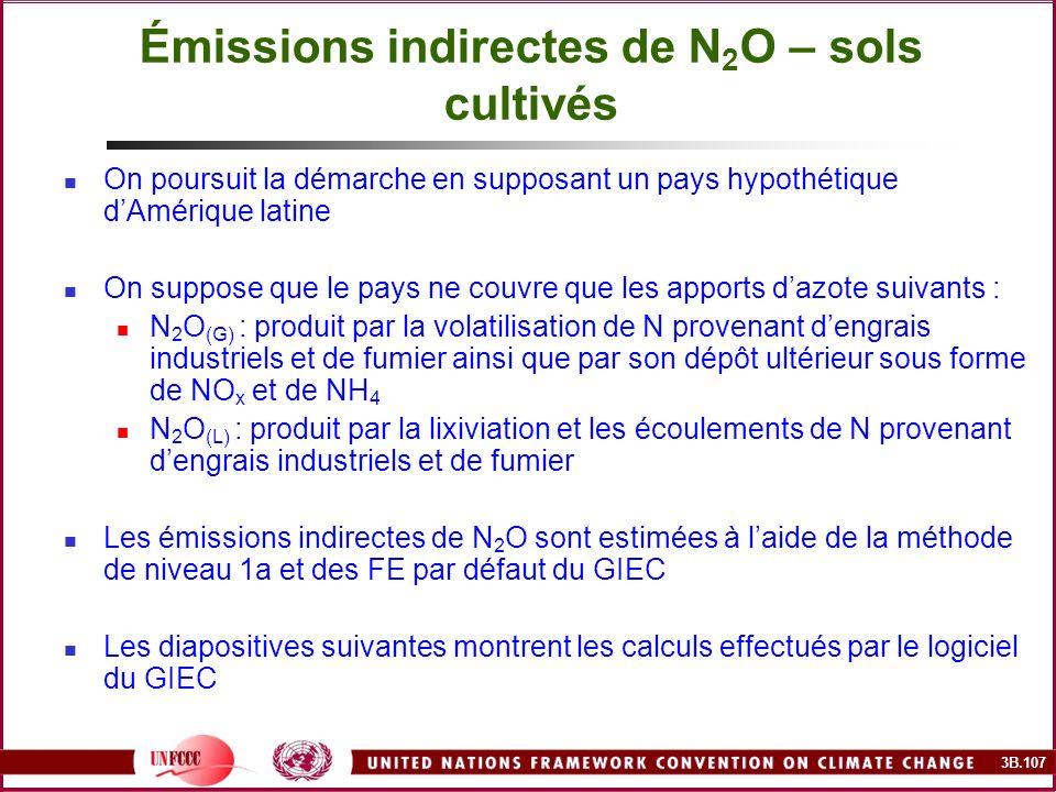 Émissions indirectes de N2O – sols cultivés