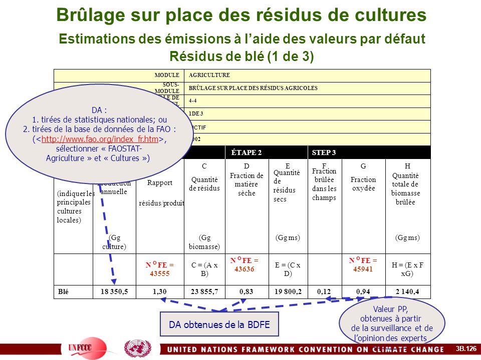 Brûlage sur place des résidus de cultures Estimations des émissions à l'aide des valeurs par défaut Résidus de blé (1 de 3)