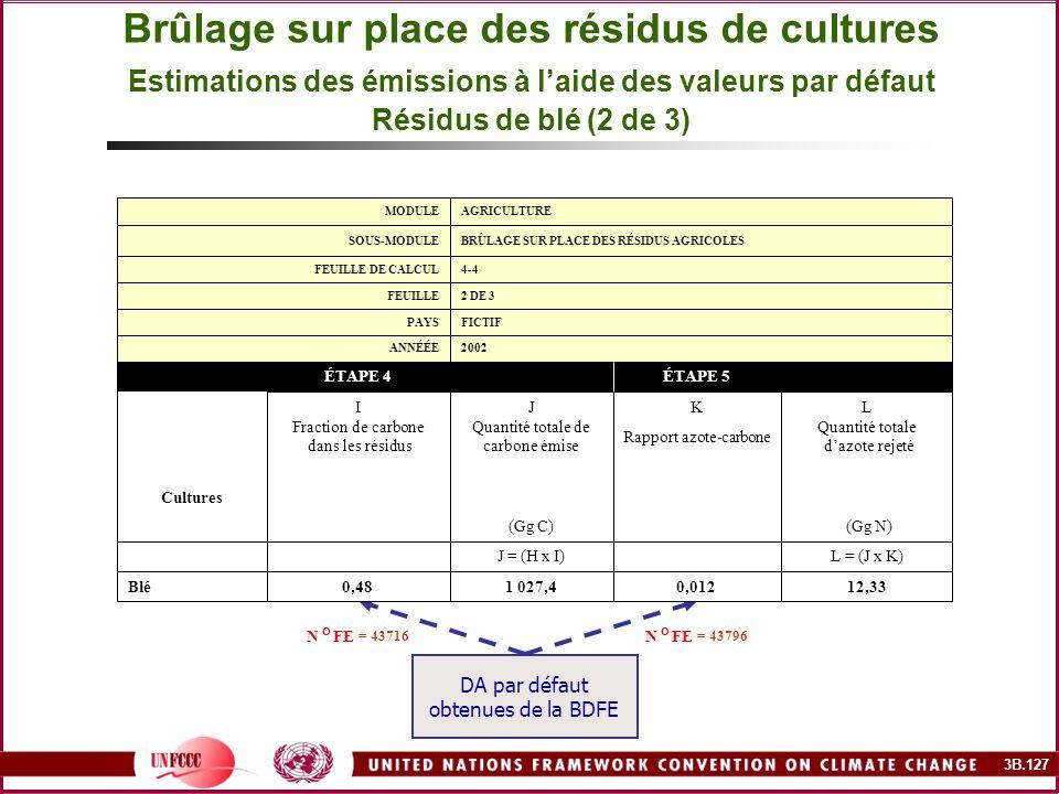 Brûlage sur place des résidus de cultures Estimations des émissions à l'aide des valeurs par défaut Résidus de blé (2 de 3)