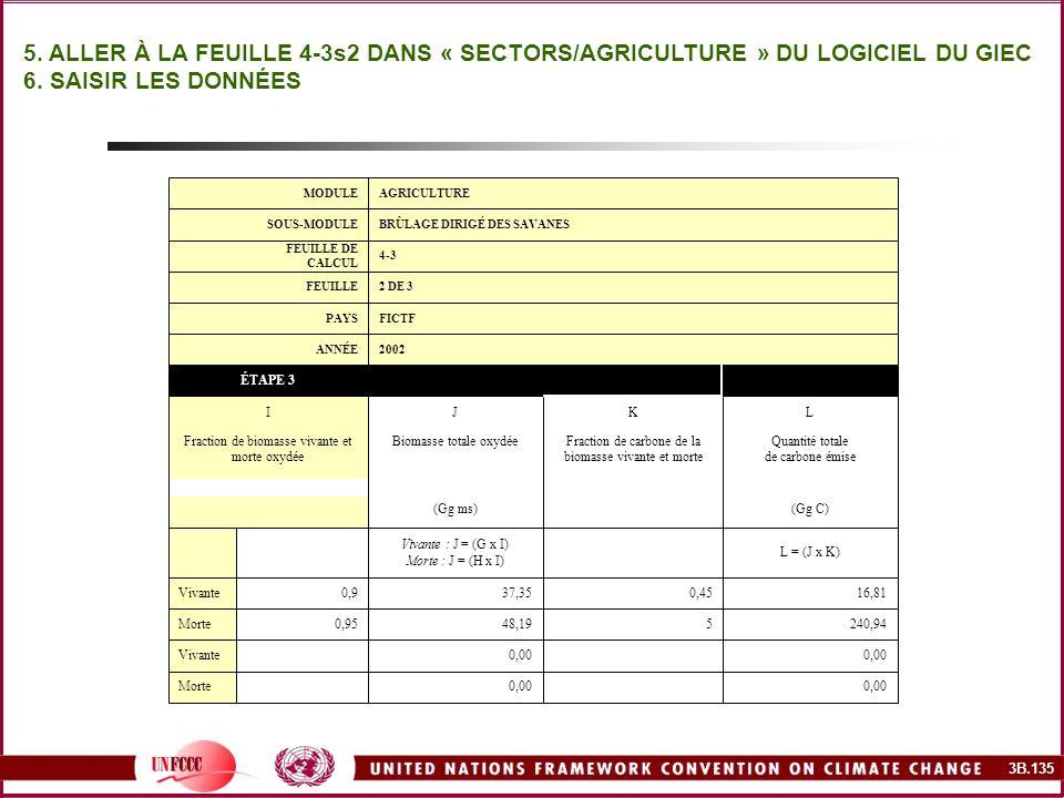 5. ALLER À LA FEUILLE 4-3s2 DANS « SECTORS/AGRICULTURE » DU LOGICIEL DU GIEC