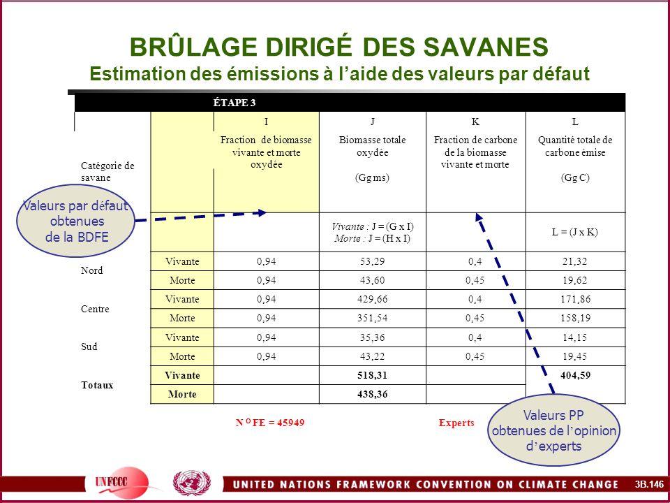 BRÛLAGE DIRIGÉ DES SAVANES Estimation des émissions à l'aide des valeurs par défaut