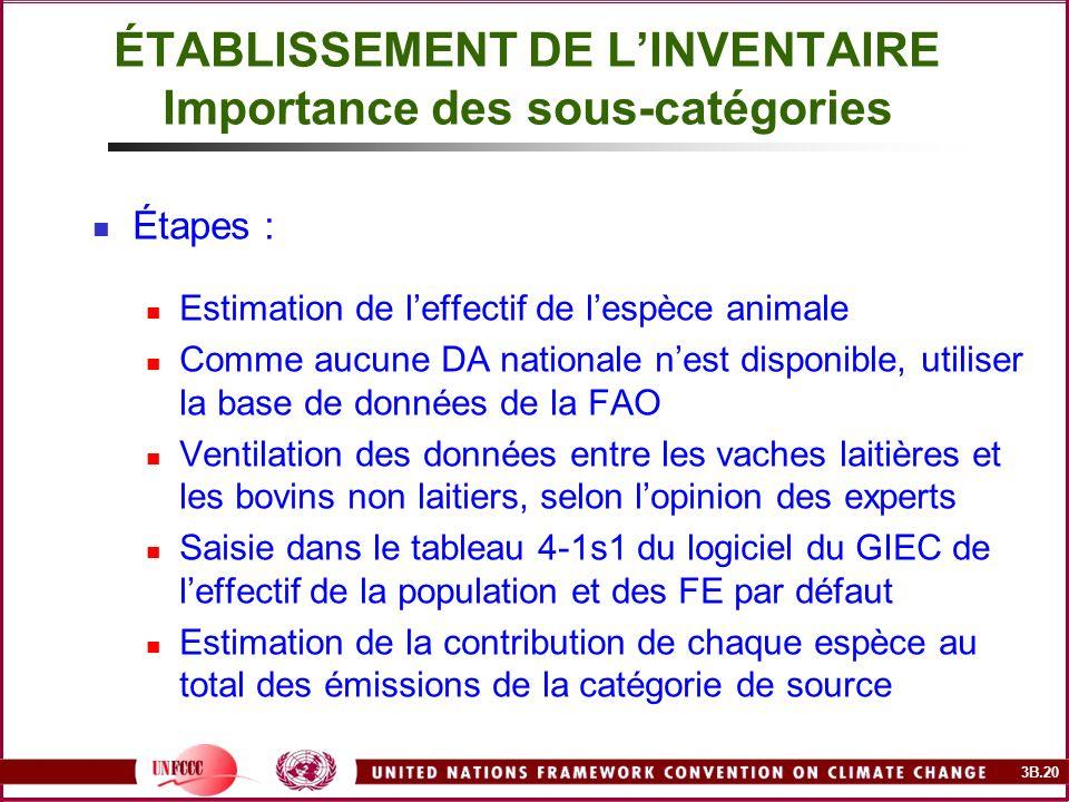 ÉTABLISSEMENT DE L'INVENTAIRE Importance des sous-catégories