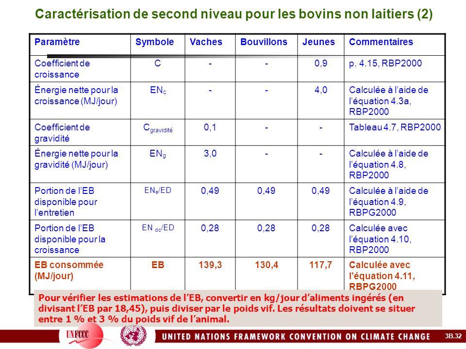 Caractérisation de second niveau pour les bovins non laitiers (2)
