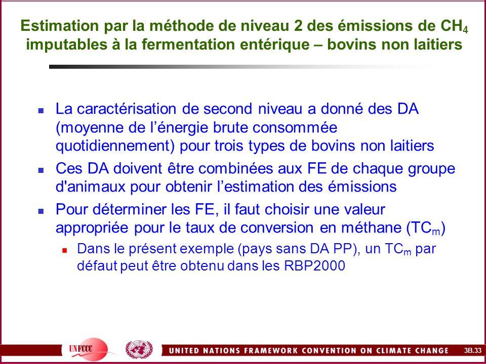 Estimation par la méthode de niveau 2 des émissions de CH4 imputables à la fermentation entérique – bovins non laitiers