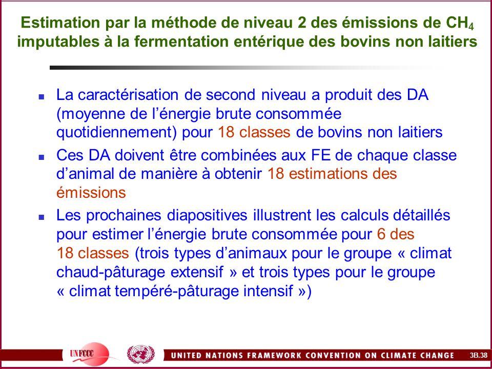Estimation par la méthode de niveau 2 des émissions de CH4 imputables à la fermentation entérique des bovins non laitiers