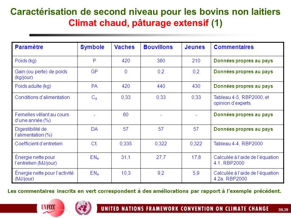 Caractérisation de second niveau pour les bovins non laitiers Climat chaud, pâturage extensif (1)