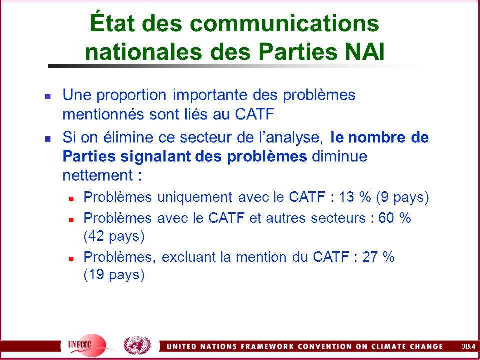 État des communications nationales des Parties NAI