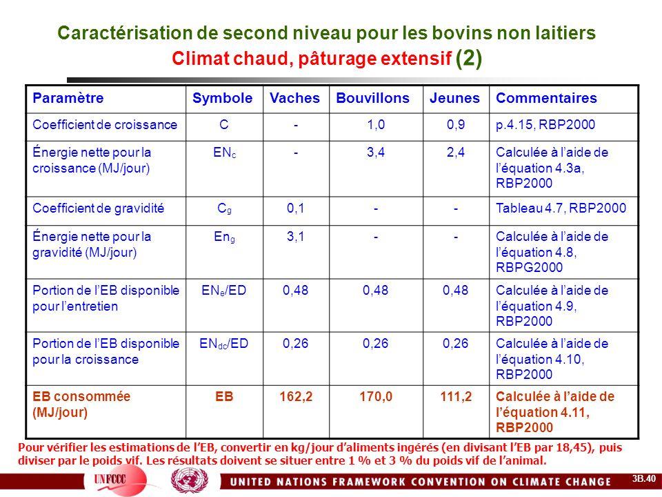 Caractérisation de second niveau pour les bovins non laitiers Climat chaud, pâturage extensif (2)