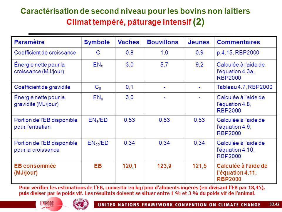 Caractérisation de second niveau pour les bovins non laitiers Climat tempéré, pâturage intensif (2)