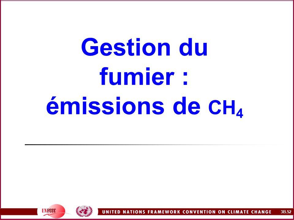 Gestion du fumier : émissions de CH4