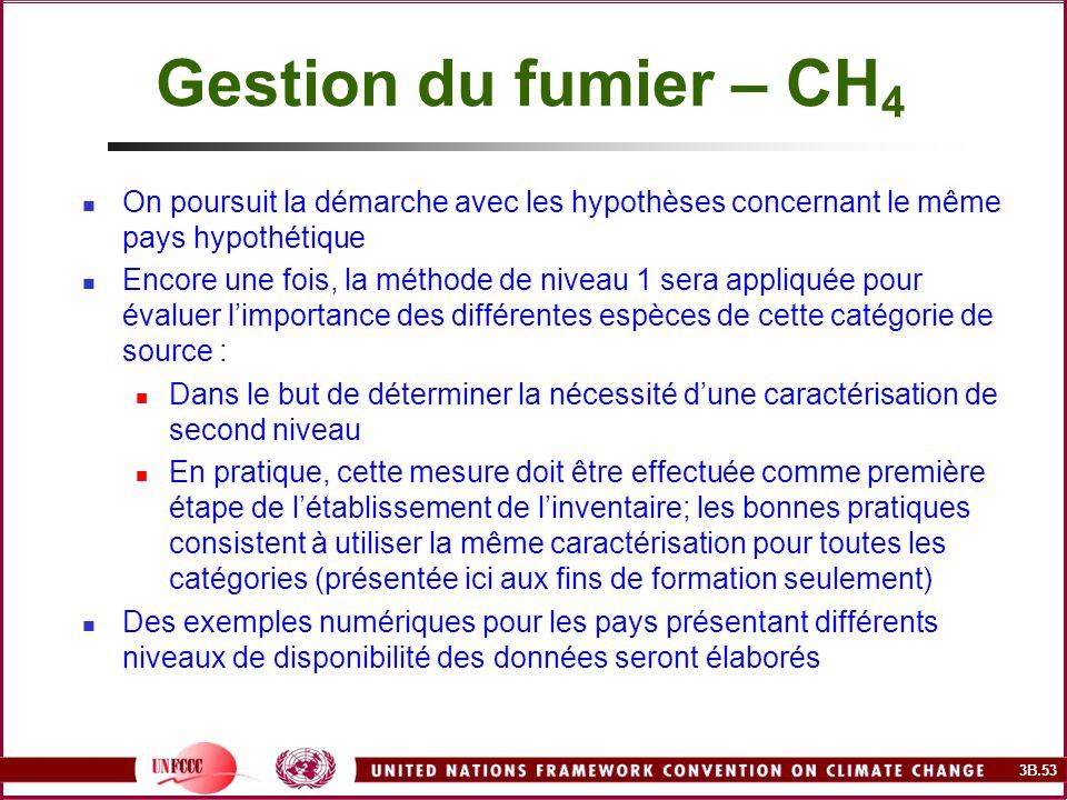 Gestion du fumier – CH4 On poursuit la démarche avec les hypothèses concernant le même pays hypothétique.