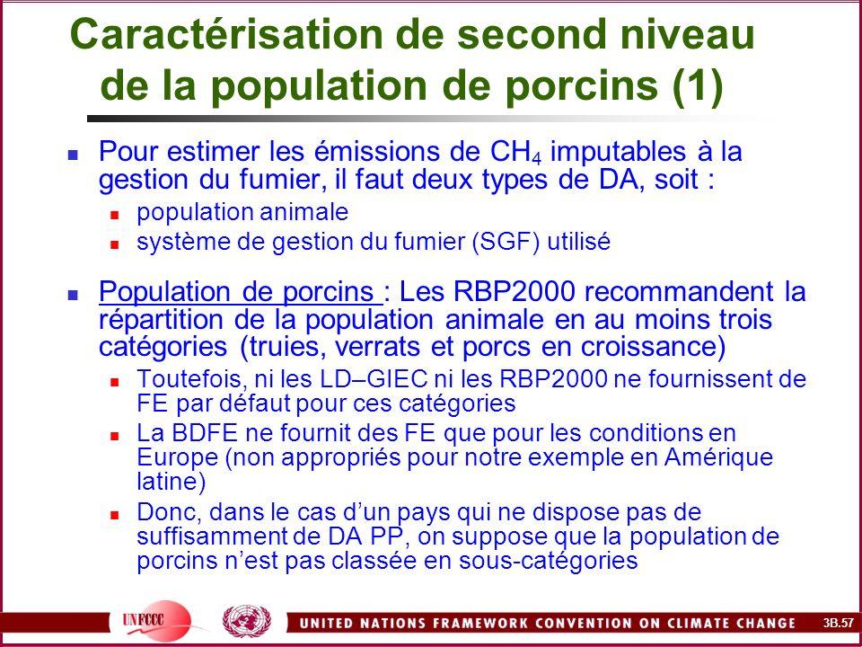 Caractérisation de second niveau de la population de porcins (1)