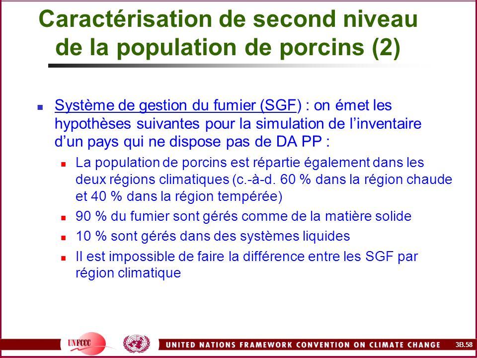 Caractérisation de second niveau de la population de porcins (2)