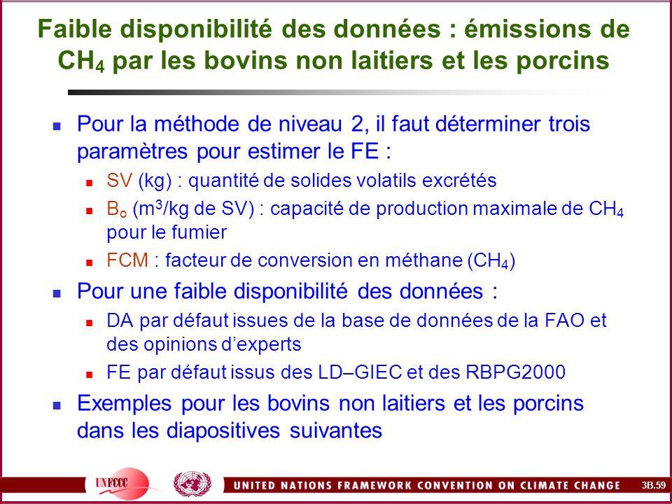 Faible disponibilité des données : émissions de CH4 par les bovins non laitiers et les porcins