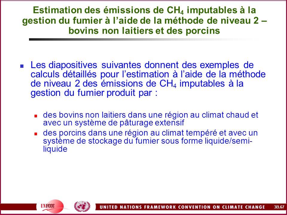 Estimation des émissions de CH4 imputables à la gestion du fumier à l'aide de la méthode de niveau 2 – bovins non laitiers et des porcins