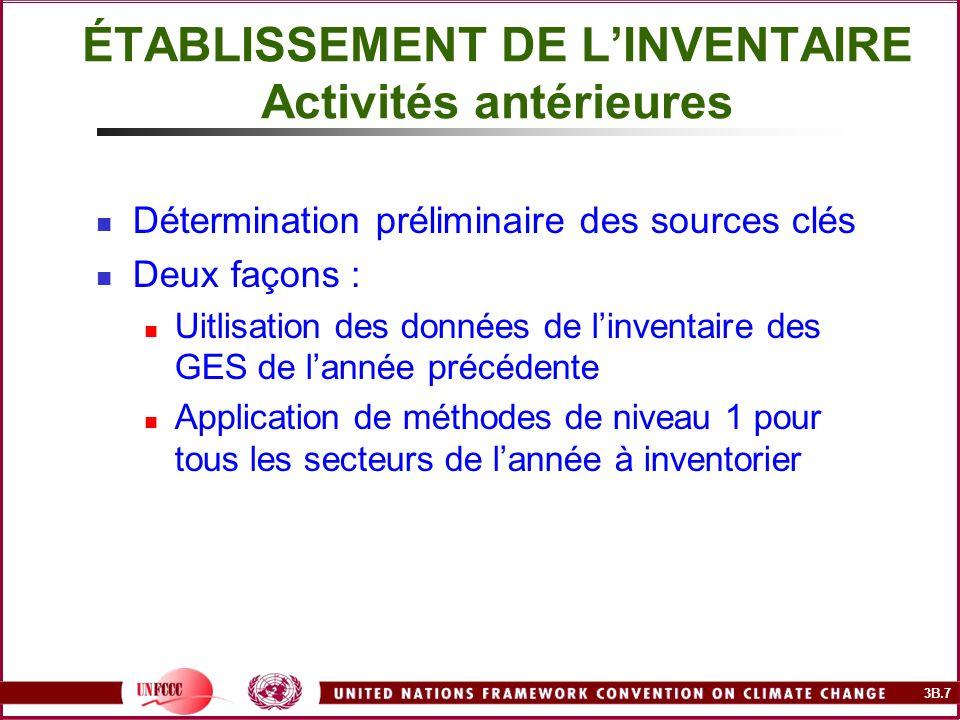 ÉTABLISSEMENT DE L'INVENTAIRE Activités antérieures