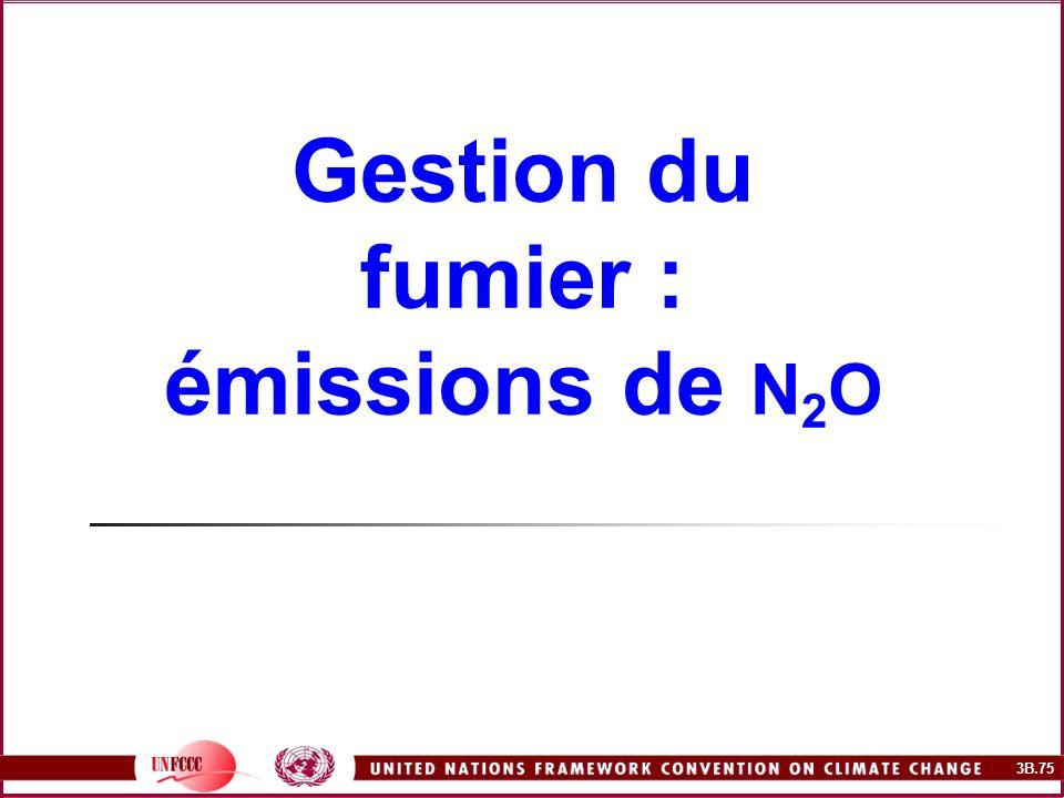 Gestion du fumier : émissions de N2O