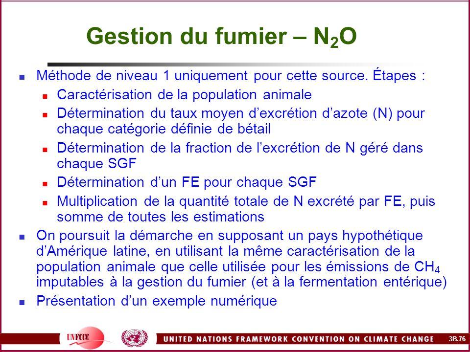 Gestion du fumier – N2O Méthode de niveau 1 uniquement pour cette source. Étapes : Caractérisation de la population animale.