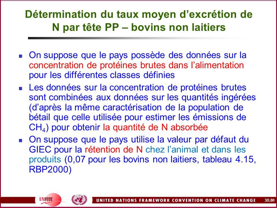 Détermination du taux moyen d'excrétion de N par tête PP – bovins non laitiers