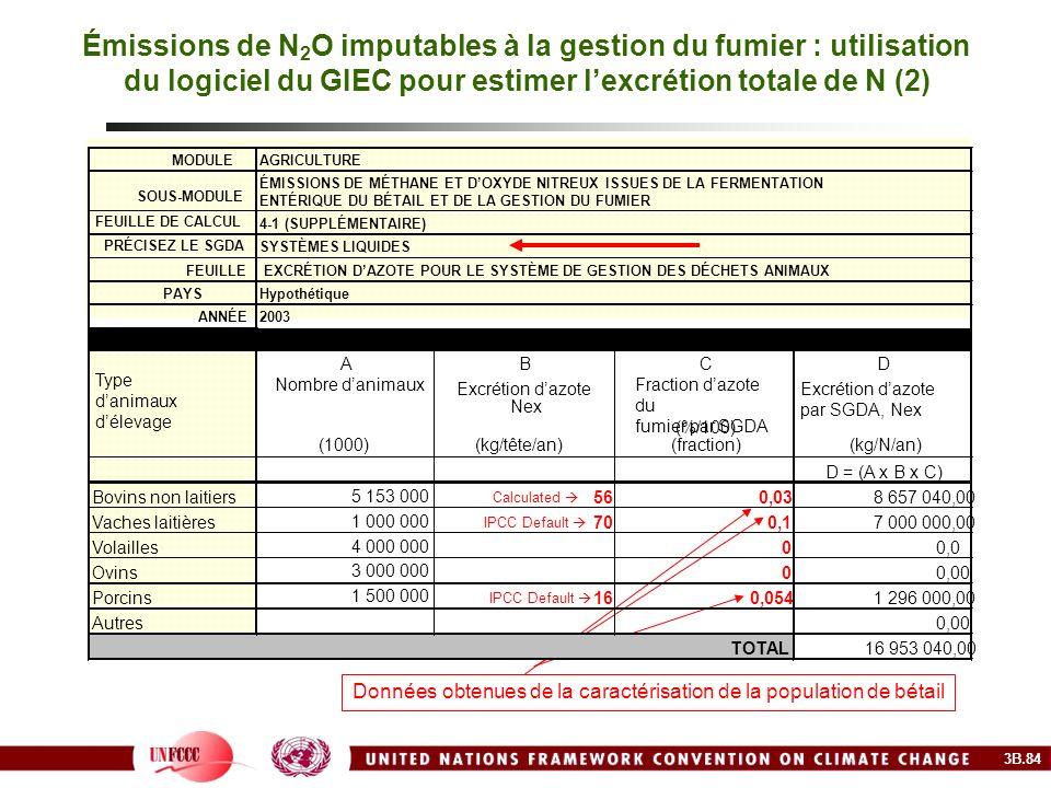 Émissions de N2O imputables à la gestion du fumier : utilisation du logiciel du GIEC pour estimer l'excrétion totale de N (2)