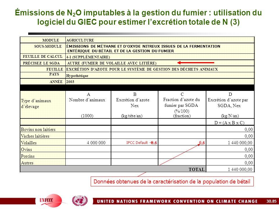 Émissions de N2O imputables à la gestion du fumier : utilisation du logiciel du GIEC pour estimer l'excrétion totale de N (3)