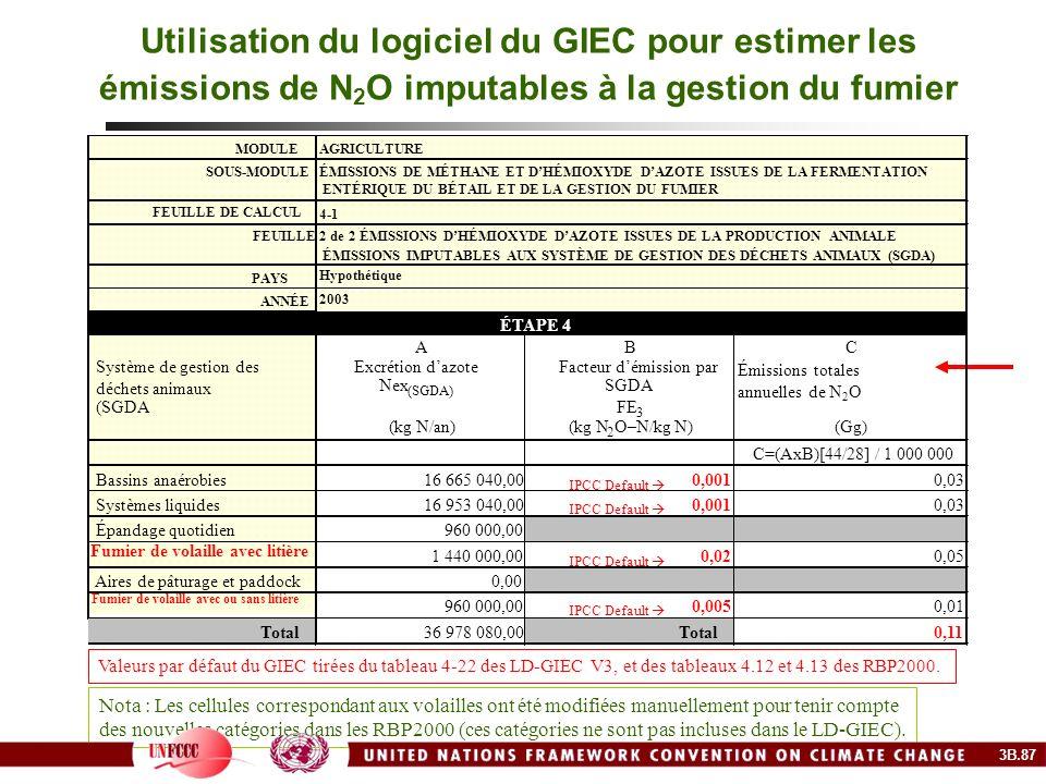 Utilisation du logiciel du GIEC pour estimer les émissions de N2O imputables à la gestion du fumier
