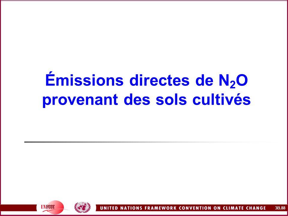 Émissions directes de N2O provenant des sols cultivés