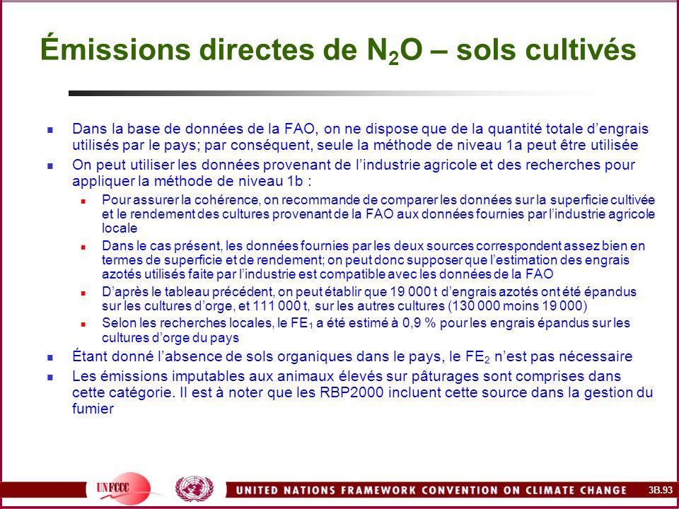 Émissions directes de N2O – sols cultivés