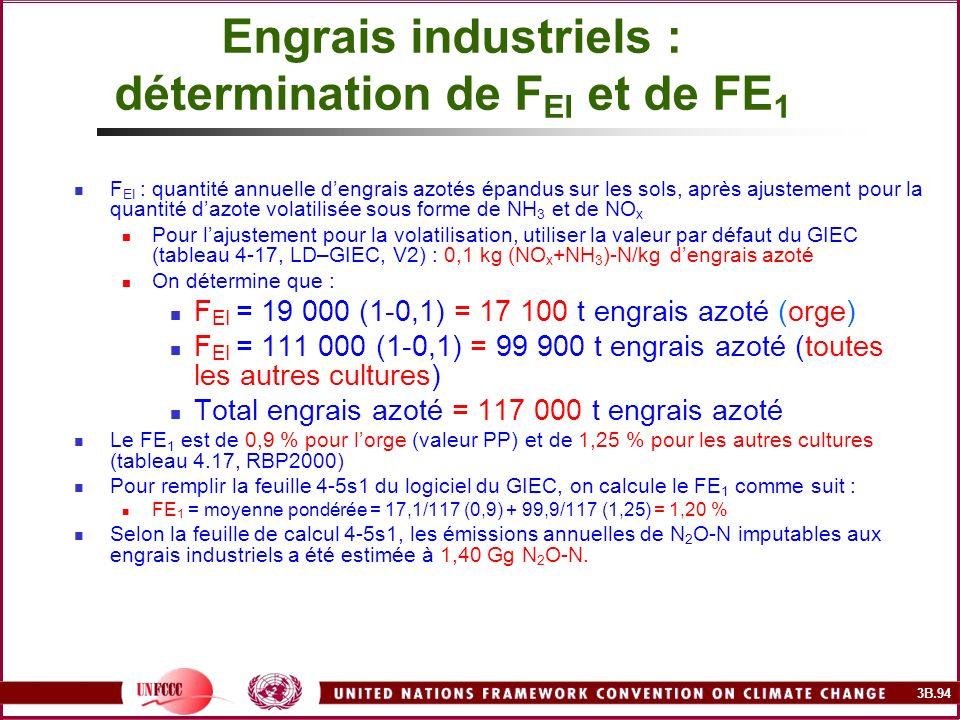 Engrais industriels : détermination de FEI et de FE1