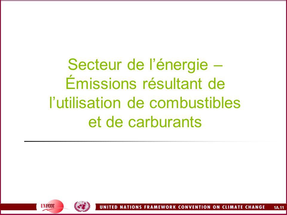 Secteur de l'énergie – Émissions résultant de l'utilisation de combustibles et de carburants