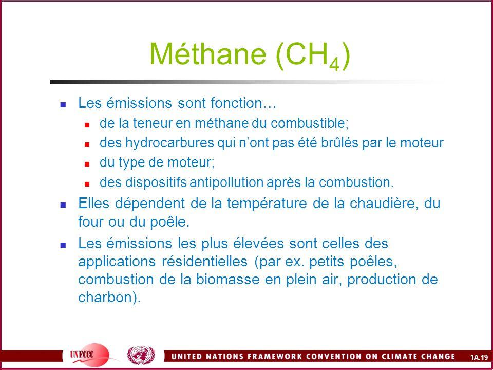 Méthane (CH4) Les émissions sont fonction…