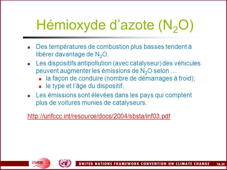 Hémioxyde d'azote (N2O)