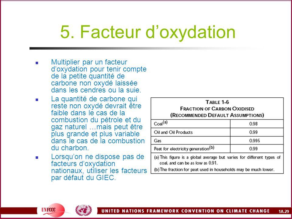 5. Facteur d'oxydation
