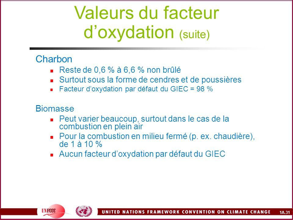 Valeurs du facteur d'oxydation (suite)