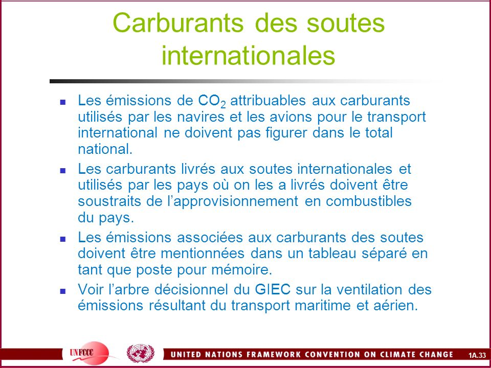 Carburants des soutes internationales