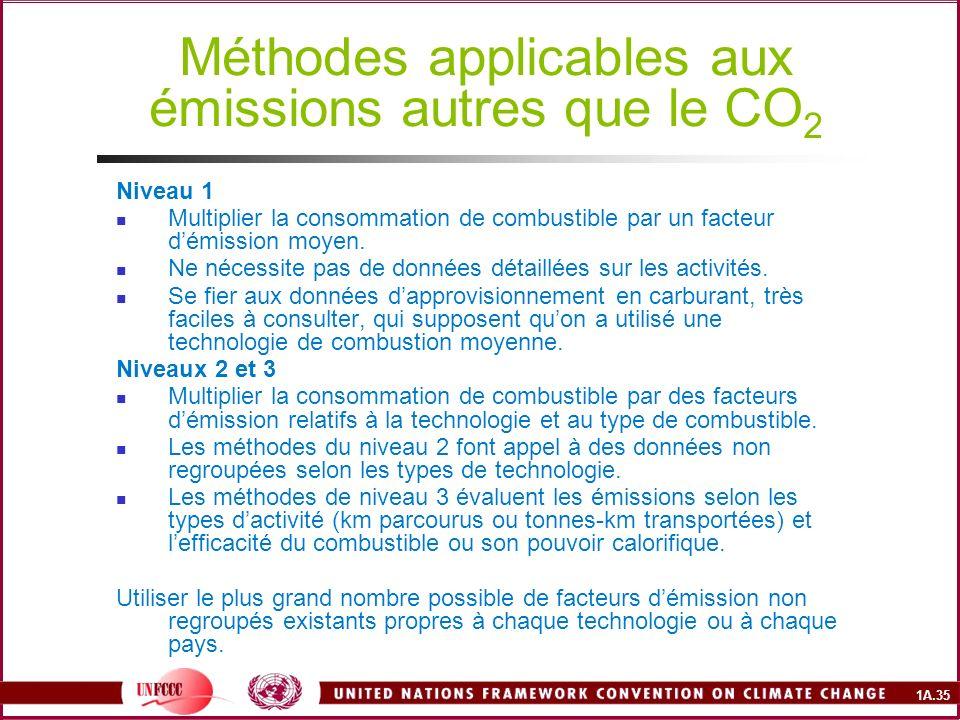 Méthodes applicables aux émissions autres que le CO2