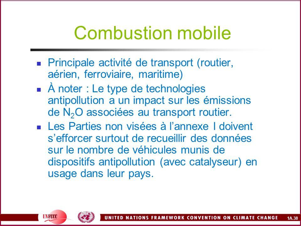 Combustion mobile Principale activité de transport (routier, aérien, ferroviaire, maritime)