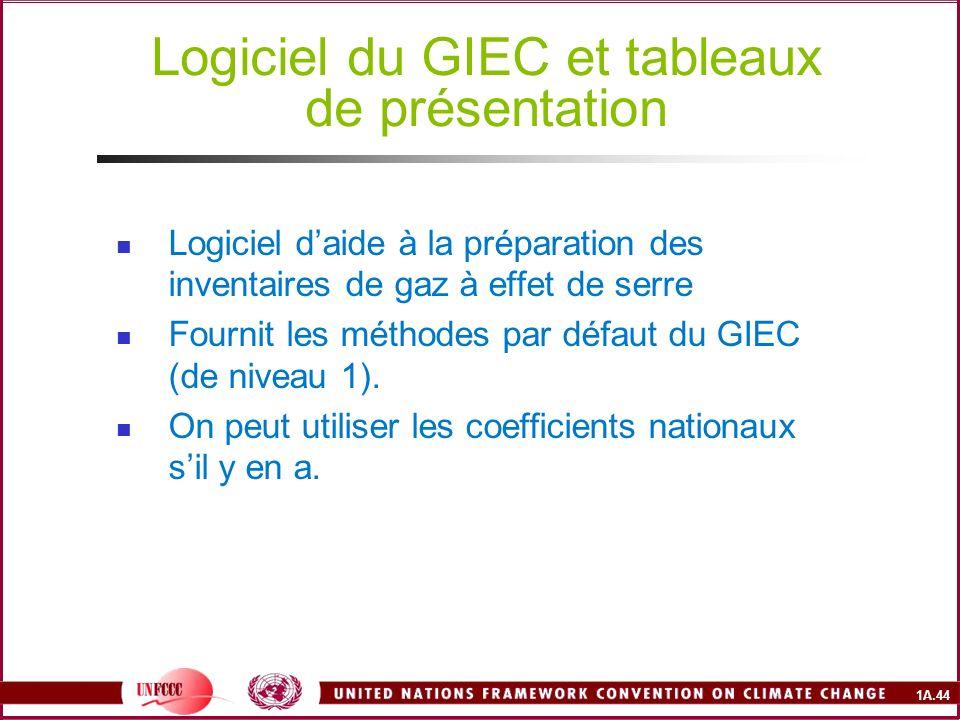 Logiciel du GIEC et tableaux de présentation