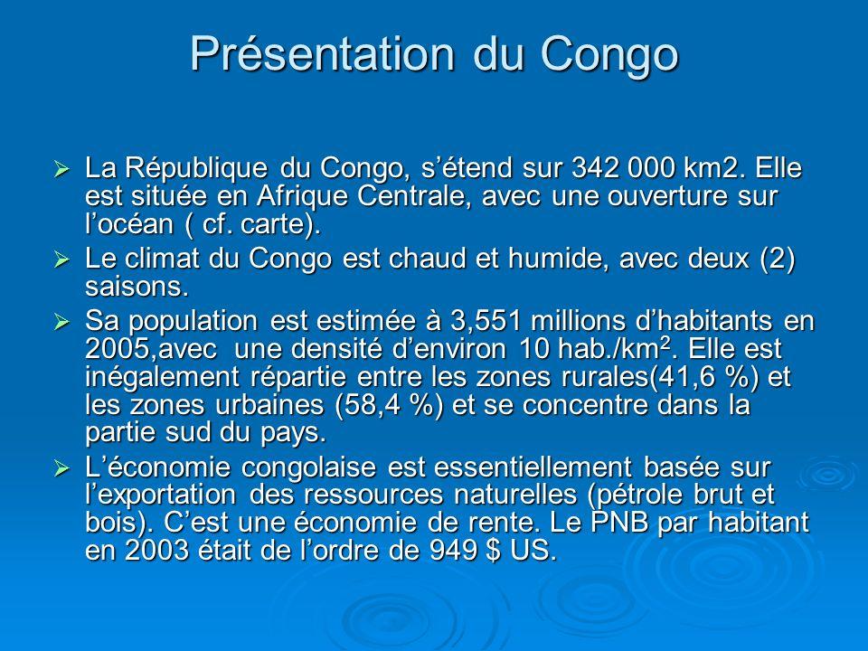 Présentation du Congo