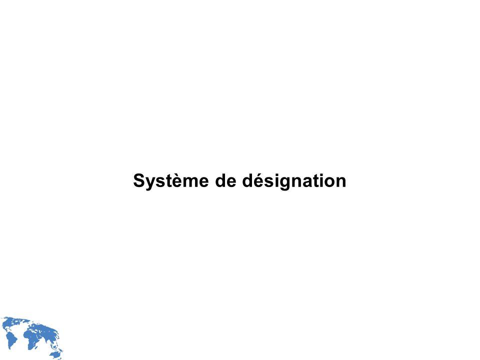 Système de désignation