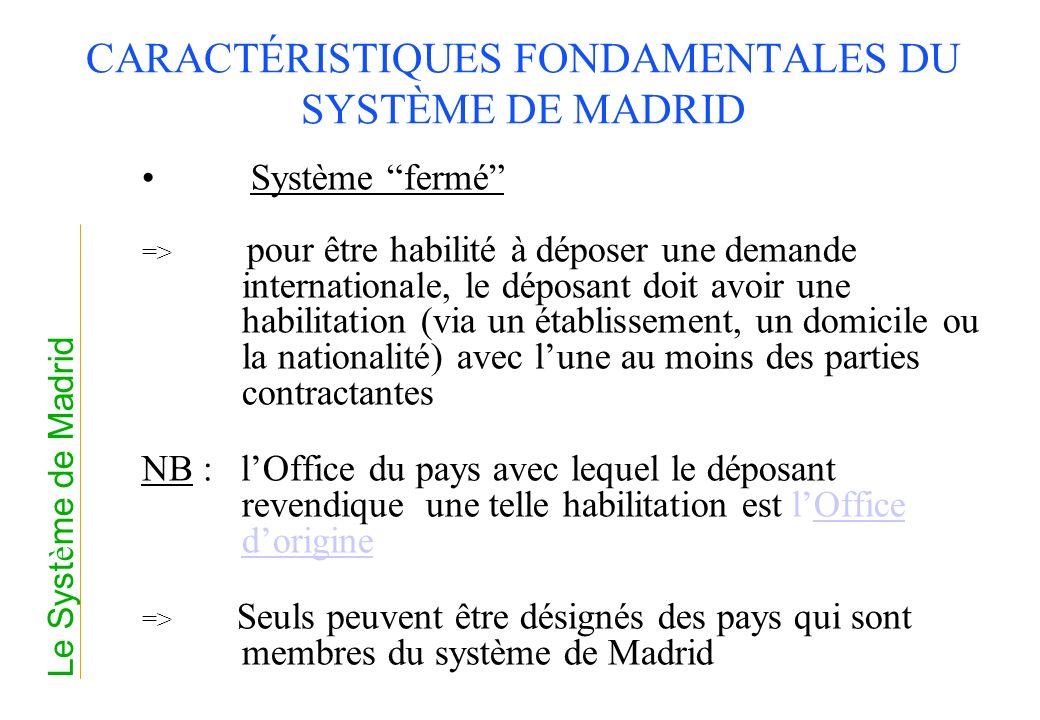 CARACTÉRISTIQUES FONDAMENTALES DU SYSTÈME DE MADRID