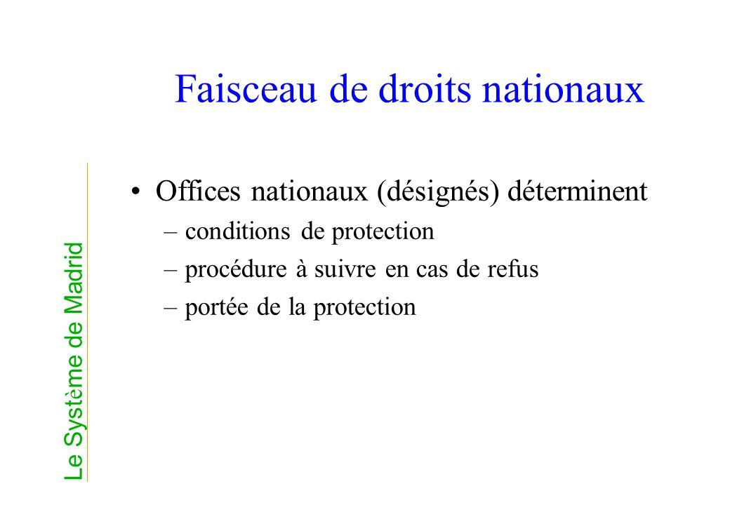 Faisceau de droits nationaux