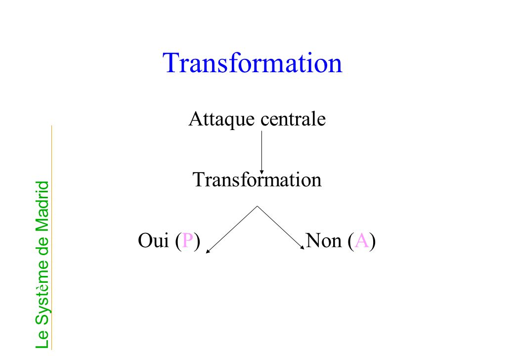 Transformation Attaque centrale Transformation Oui (P) Non (A)