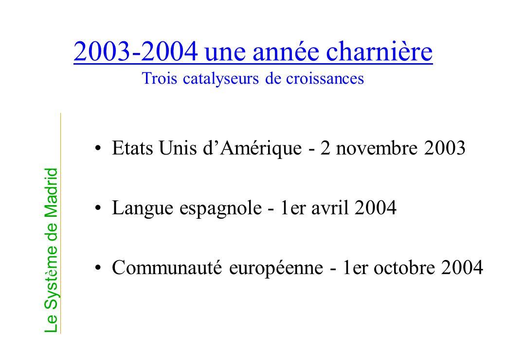 2003-2004 une année charnière Trois catalyseurs de croissances